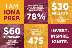 Discover & Experience Iona Prep on Tuesday, May 7, for 6th, 7th Graders